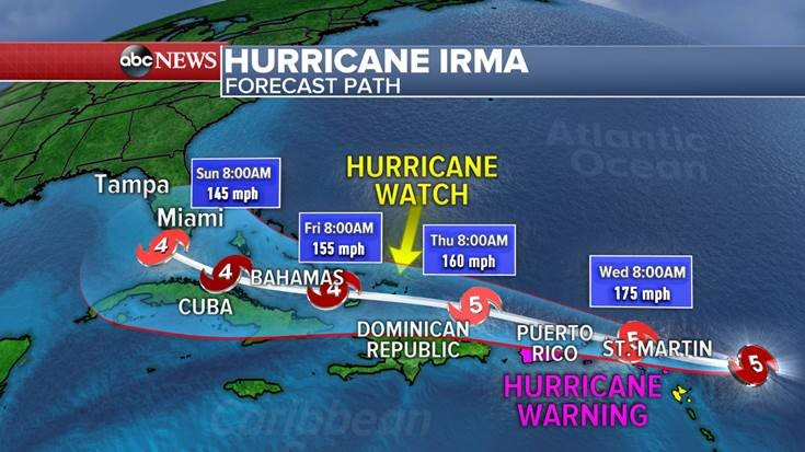 Cruise Line Stocks tumble as Iram approaches Florida. See Stockwinners.com for details